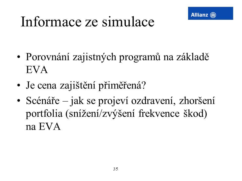 Informace ze simulace Porovnání zajistných programů na základě EVA