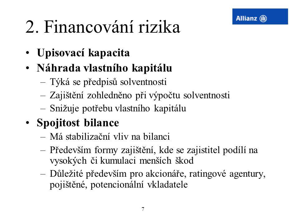 2. Financování rizika Upisovací kapacita Náhrada vlastního kapitálu