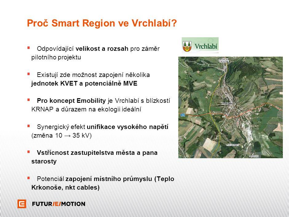 Proč Smart Region ve Vrchlabí