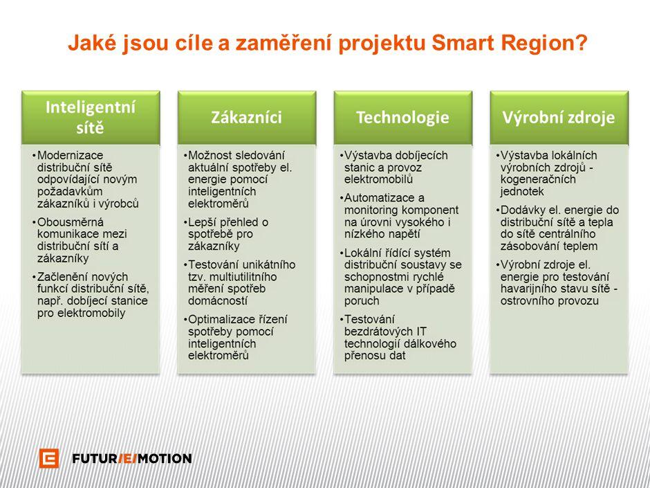Jaké jsou cíle a zaměření projektu Smart Region
