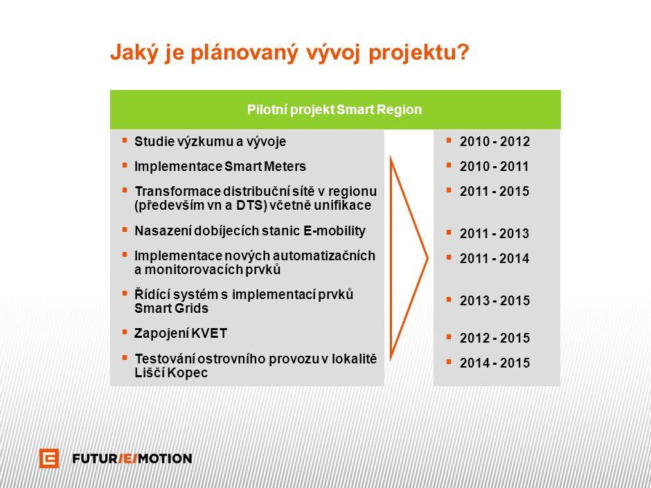 Jaký je plánovaný vývoj projektu