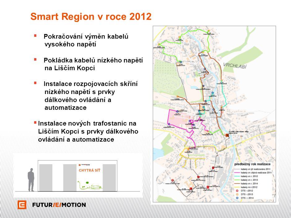 Smart Region v roce 2012 Pokračování výměn kabelů vysokého napětí