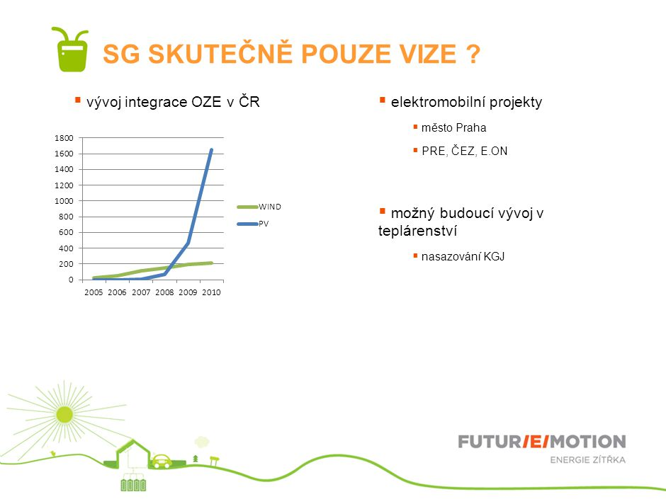 SG SKUTEČNĚ POUZE VIZE vývoj integrace OZE v ČR