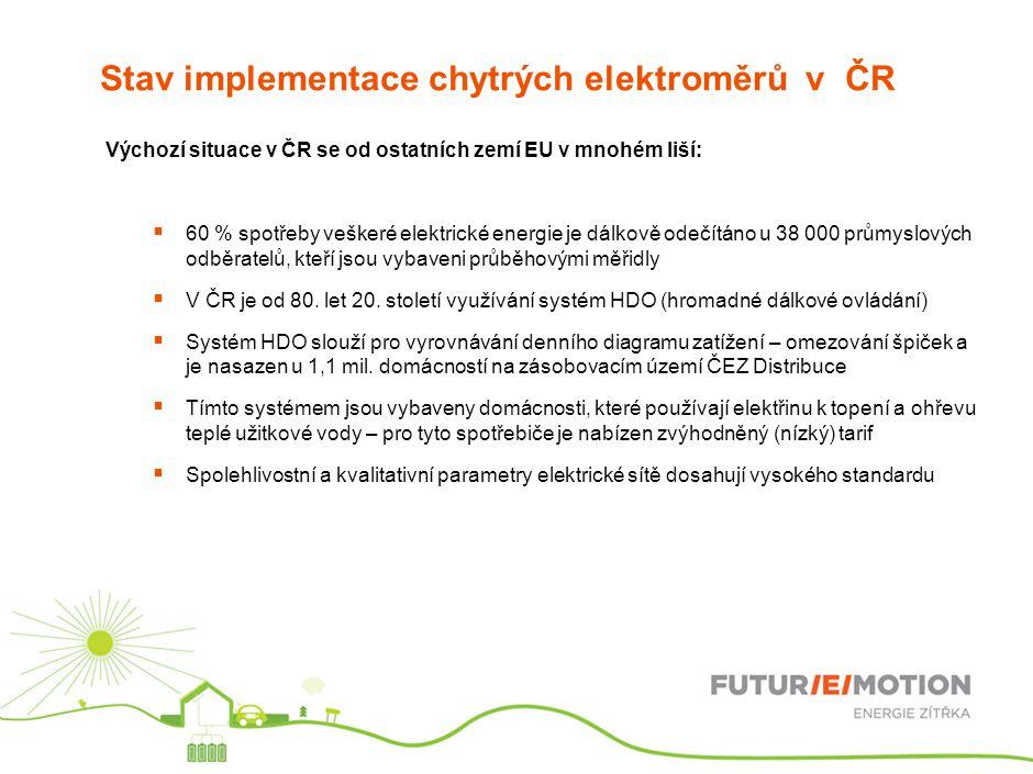 Stav implementace chytrých elektroměrů v ČR