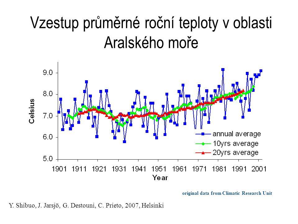 Vzestup průměrné roční teploty v oblasti Aralského moře