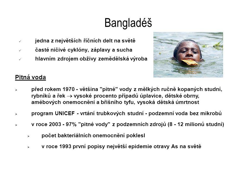 Bangladéš Pitná voda jedna z největších říčních delt na světě