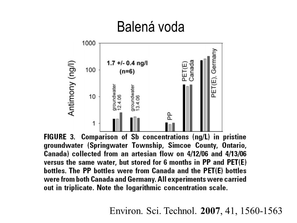 Balená voda Environ. Sci. Technol. 2007, 41, 1560-1563