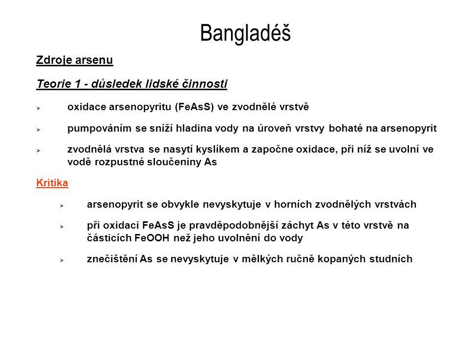 Bangladéš Zdroje arsenu Teorie 1 - důsledek lidské činnosti