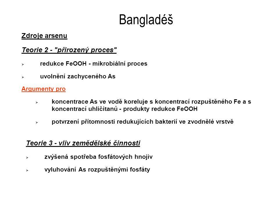 Bangladéš Zdroje arsenu Teorie 2 - přirozený proces
