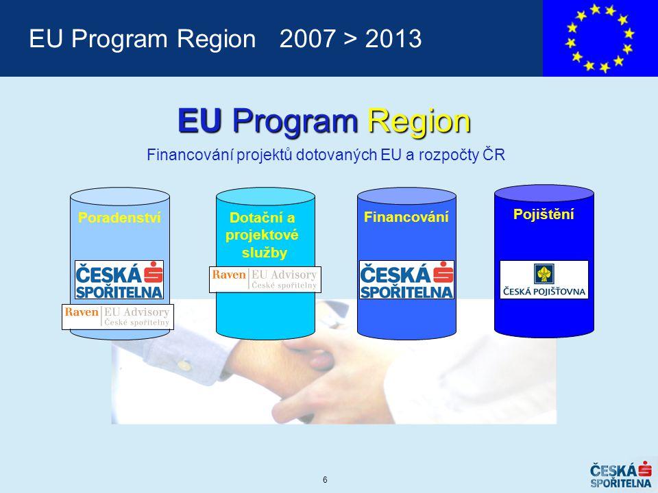 Financování projektů dotovaných EU a rozpočty ČR