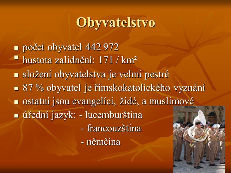 Obyvatelstvo počet obyvatel 442 972 hustota zalidnění: 171 / km²