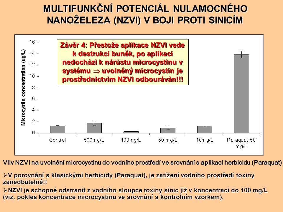 MULTIFUNKČNÍ POTENCIÁL NULAMOCNÉHO NANOŽELEZA (NZVI) V BOJI PROTI SINICÍM