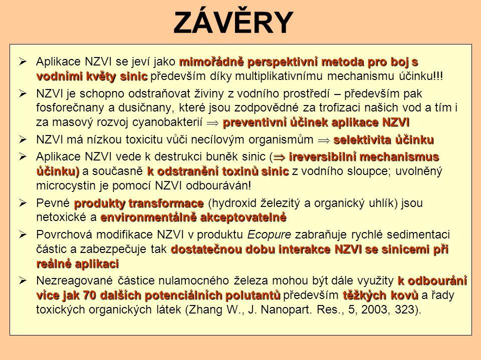 ZÁVĚRY Aplikace NZVI se jeví jako mimořádně perspektivní metoda pro boj s vodními květy sinic především díky multiplikativnímu mechanismu účinku!!!
