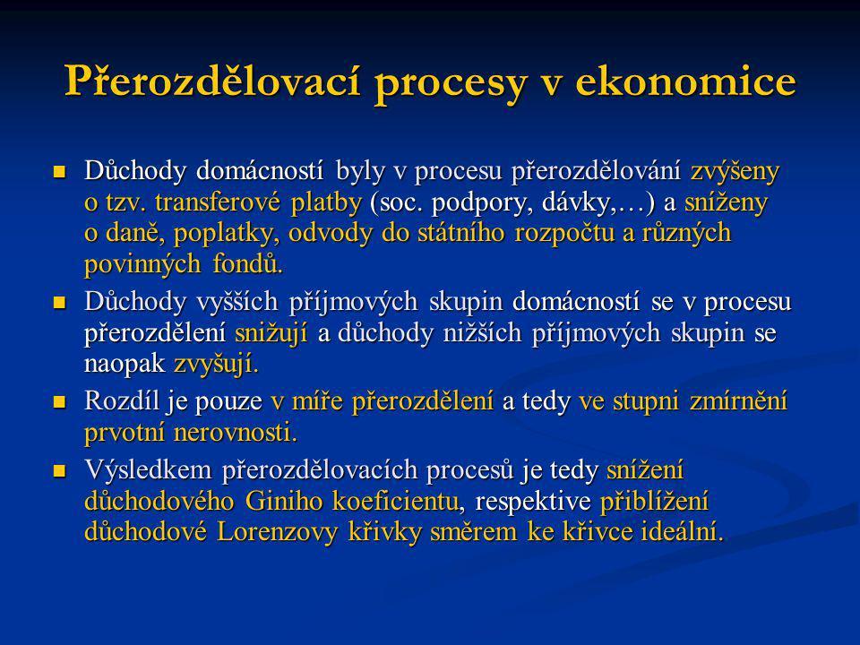 Přerozdělovací procesy v ekonomice