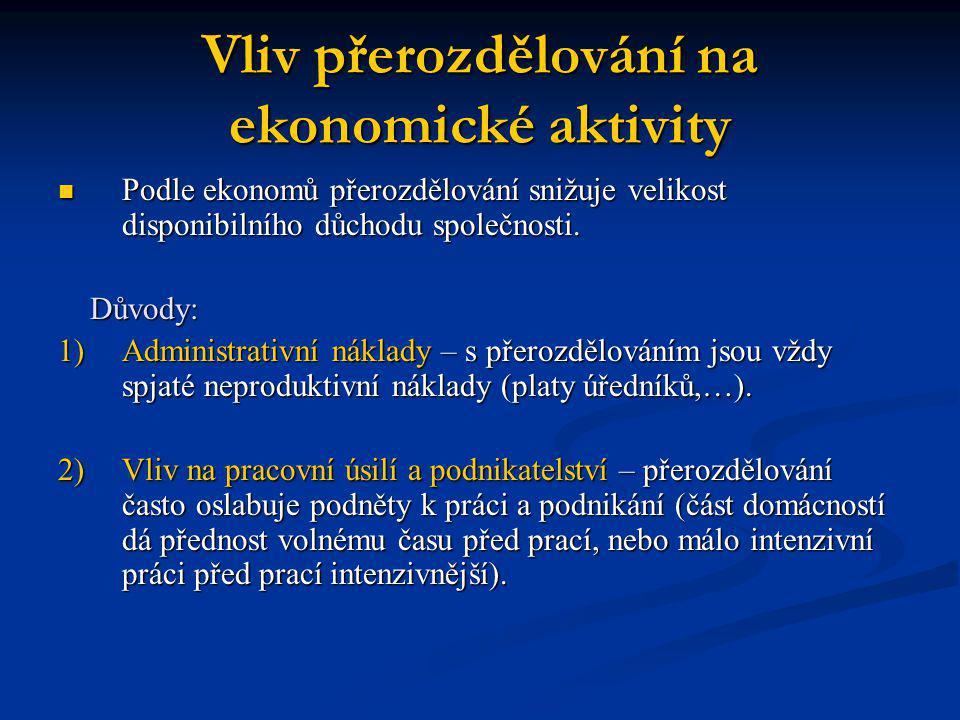 Vliv přerozdělování na ekonomické aktivity