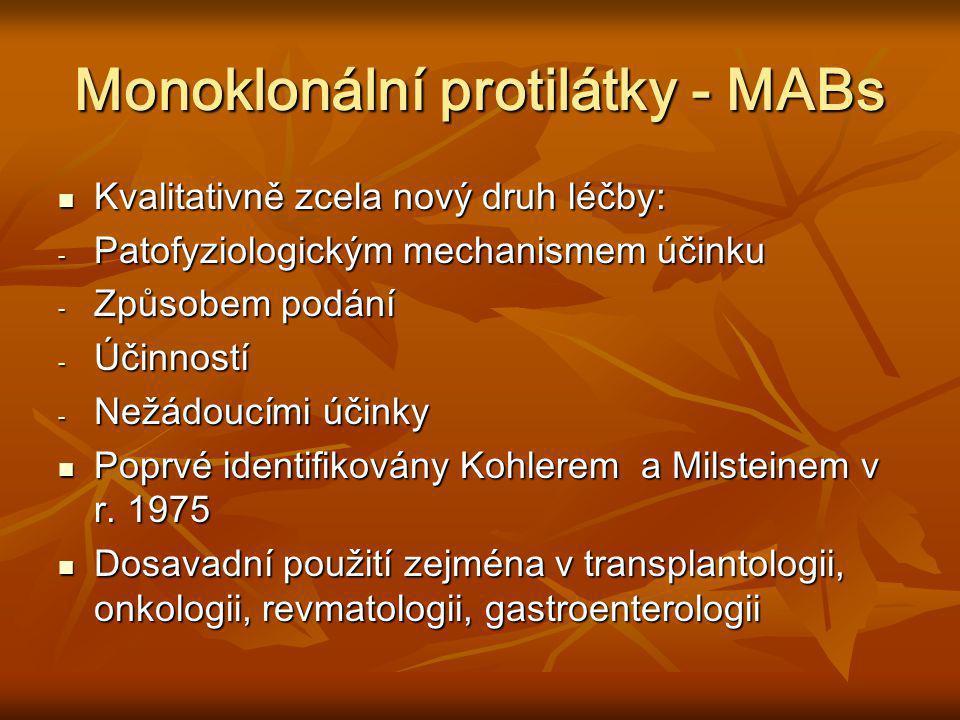 Monoklonální protilátky - MABs