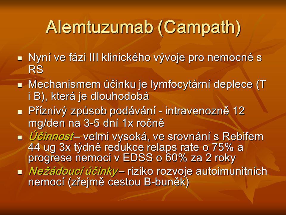Alemtuzumab (Campath)