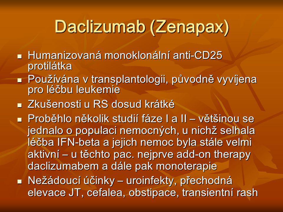 Daclizumab (Zenapax) Humanizovaná monoklonální anti-CD25 protilátka