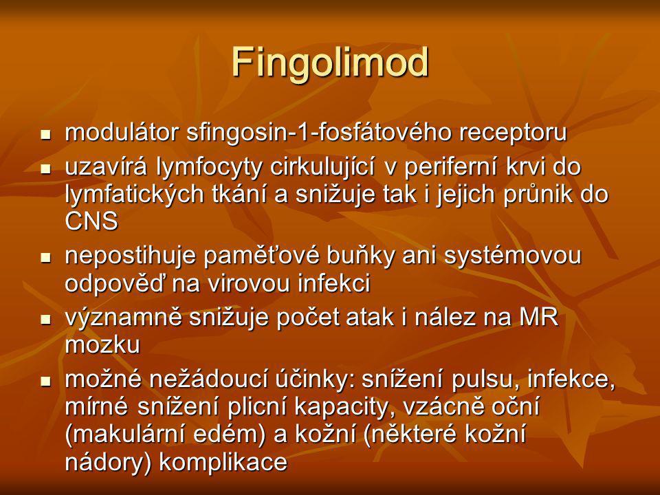 Fingolimod modulátor sfingosin-1-fosfátového receptoru