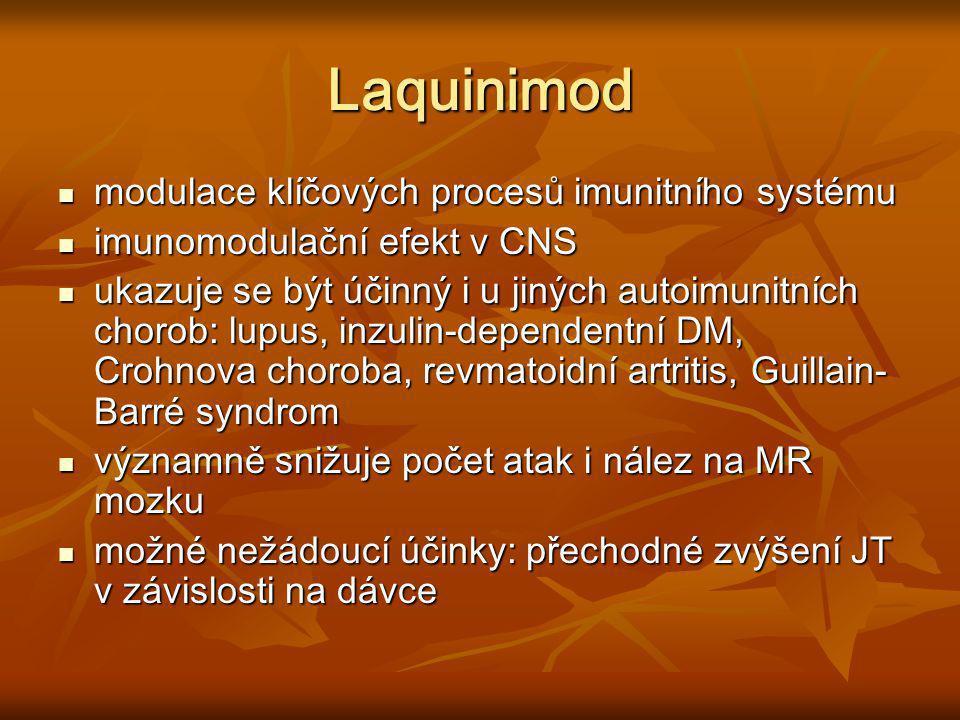Laquinimod modulace klíčových procesů imunitního systému