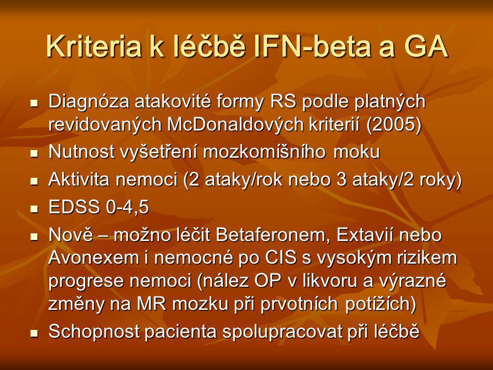Kriteria k léčbě IFN-beta a GA
