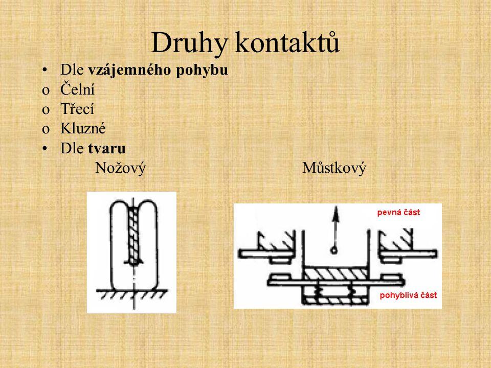 Druhy kontaktů Dle vzájemného pohybu Čelní Třecí Kluzné Dle tvaru