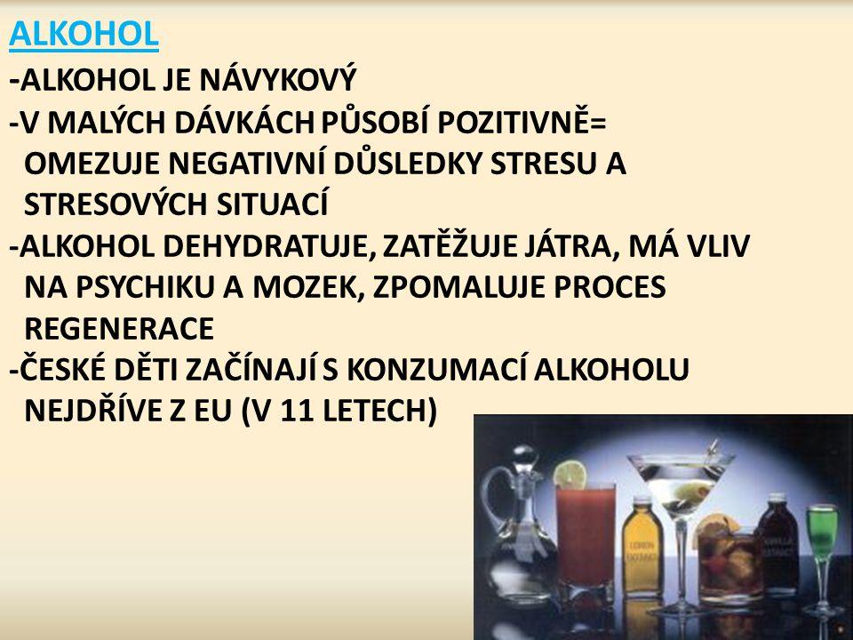 ALKOHOL -ALKOHOL JE NÁVYKOVÝ -V MALÝCH DÁVKÁCH PŮSOBÍ POZITIVNĚ= OMEZUJE NEGATIVNÍ DŮSLEDKY STRESU A STRESOVÝCH SITUACÍ -ALKOHOL DEHYDRATUJE, ZATĚŽUJE JÁTRA, MÁ VLIV NA PSYCHIKU A MOZEK, ZPOMALUJE PROCES REGENERACE -ČESKÉ DĚTI ZAČÍNAJÍ S KONZUMACÍ ALKOHOLU NEJDŘÍVE Z EU (V 11 LETECH)