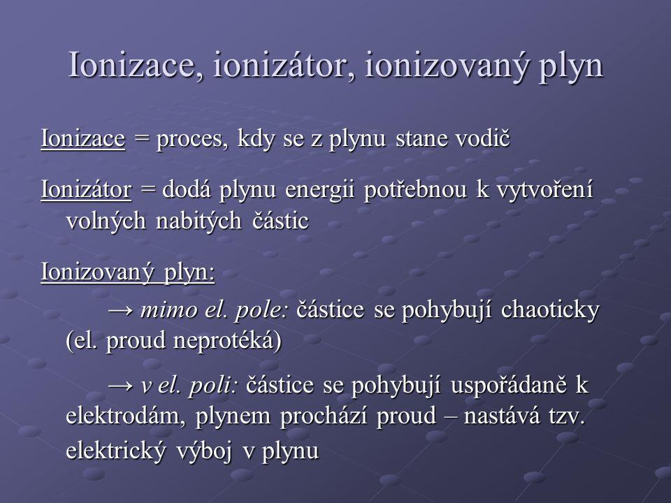 Ionizace, ionizátor, ionizovaný plyn