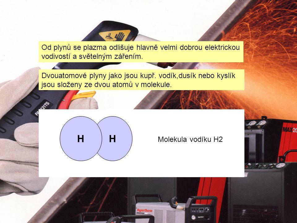 H H Od plynů se plazma odlišuje hlavně velmi dobrou elektrickou
