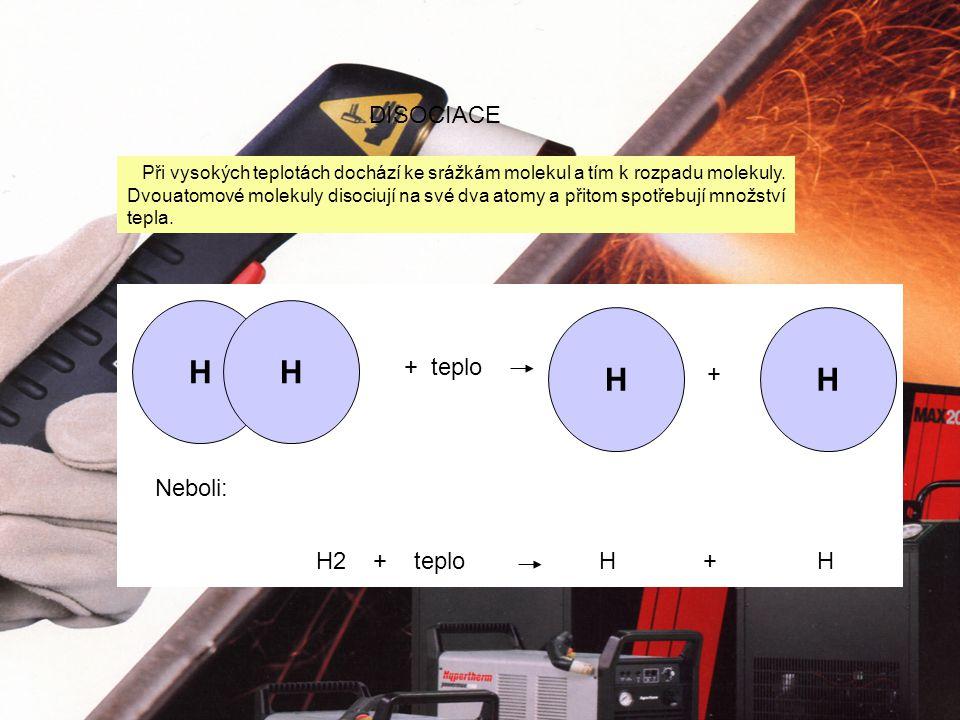 H H H H DISOCIACE + teplo + Neboli: H2 + teplo H + H