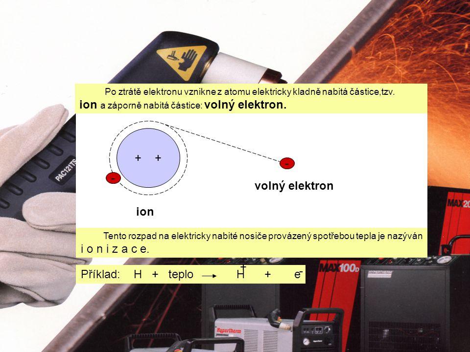 ion a záporně nabitá částice: volný elektron.