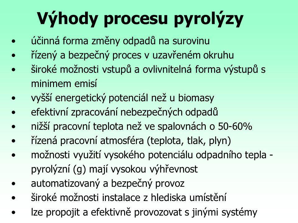 Výhody procesu pyrolýzy