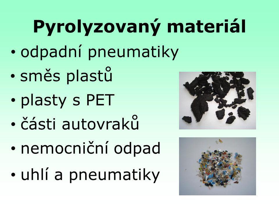 Pyrolyzovaný materiál