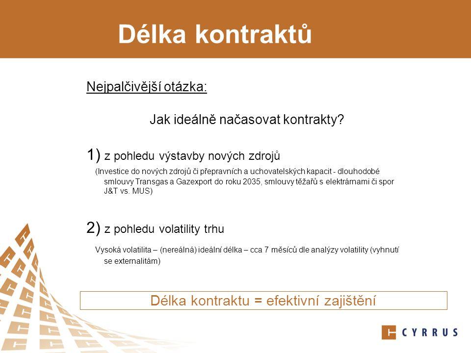 Délka kontraktů 1) z pohledu výstavby nových zdrojů