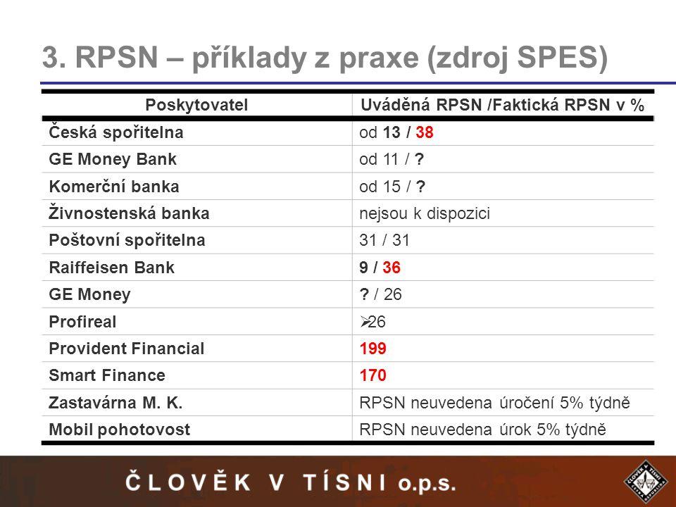 Uváděná RPSN /Faktická RPSN v %