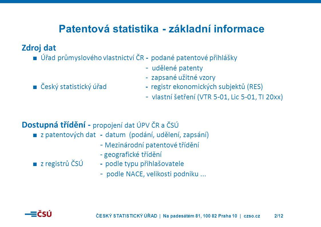 Patentová statistika - základní informace