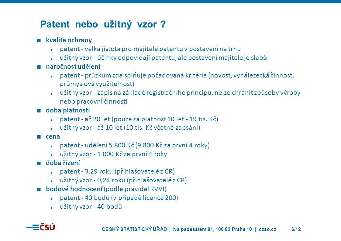 Patent nebo užitný vzor