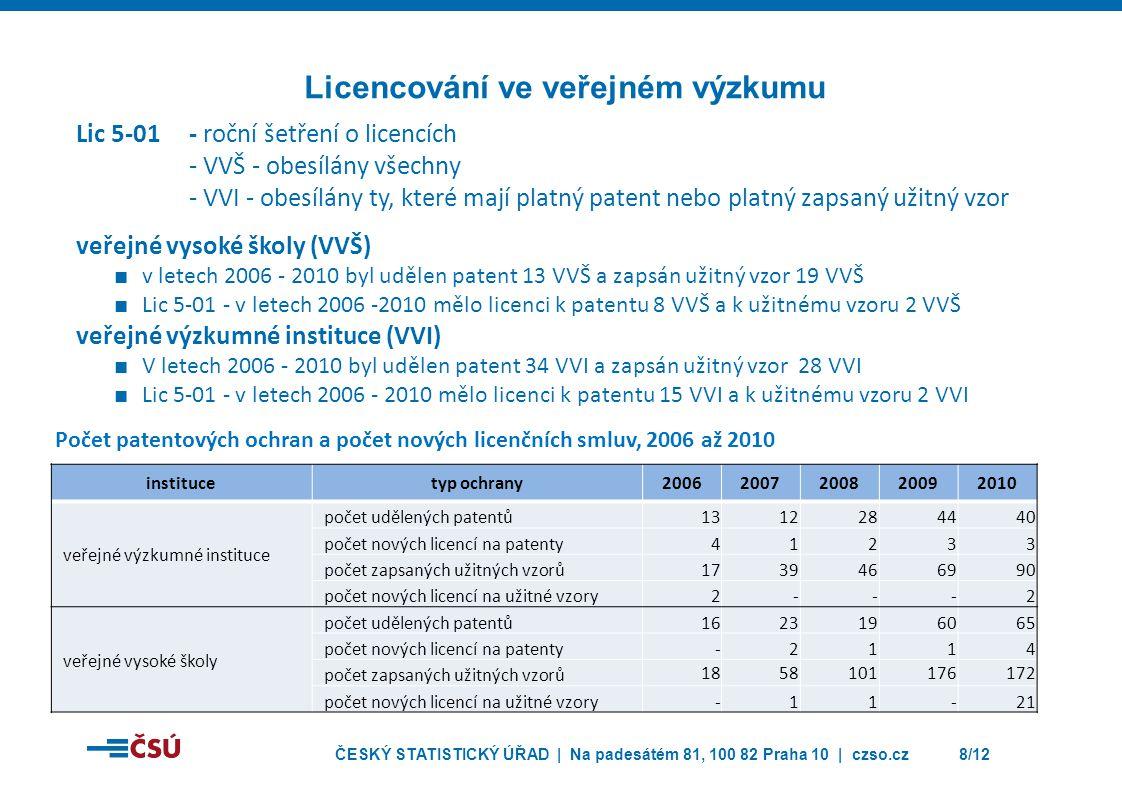 Licencování ve veřejném výzkumu