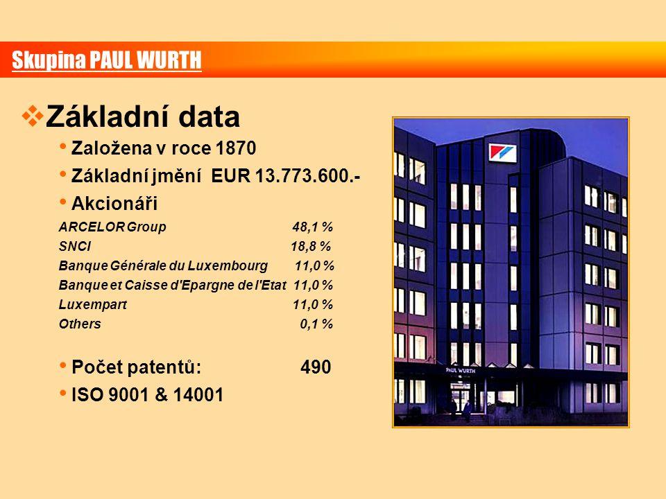 Základní data Skupina PAUL WURTH Založena v roce 1870