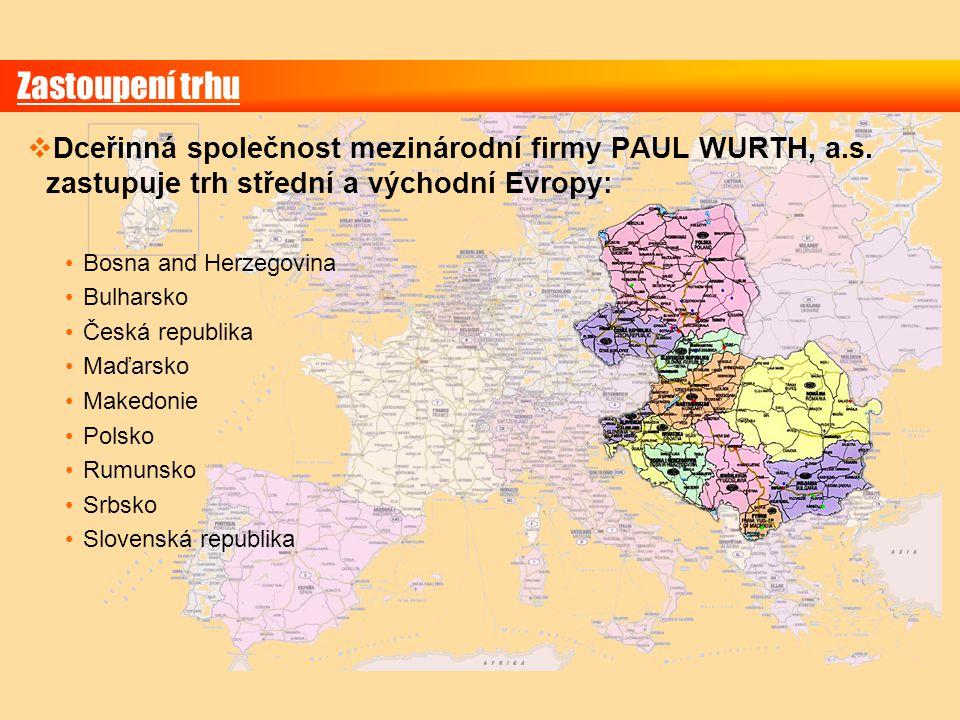 Zastoupení trhu Dceřinná společnost mezinárodní firmy PAUL WURTH, a.s. zastupuje trh střední a východní Evropy: