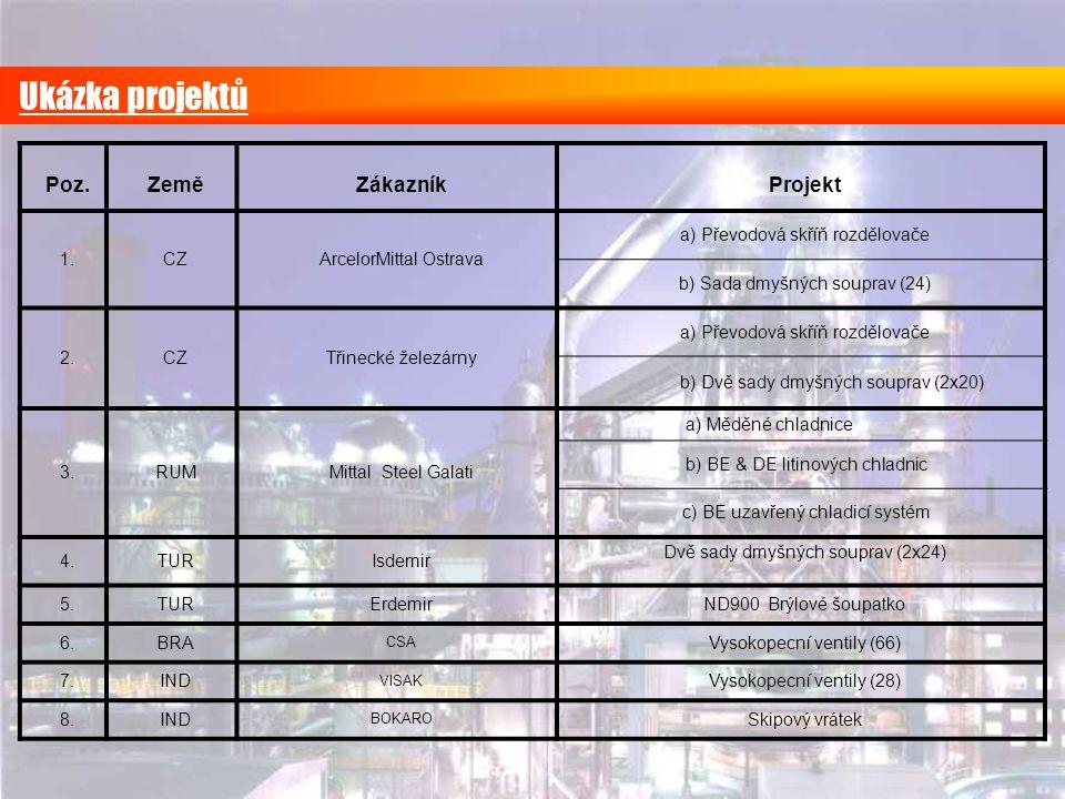 Ukázka projektů Poz. Země Zákazník Projekt 1. CZ ArcelorMittal Ostrava
