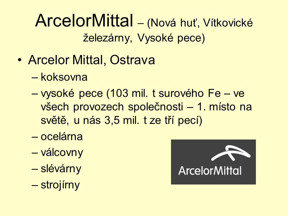 ArcelorMittal – (Nová huť, Vítkovické železárny, Vysoké pece)