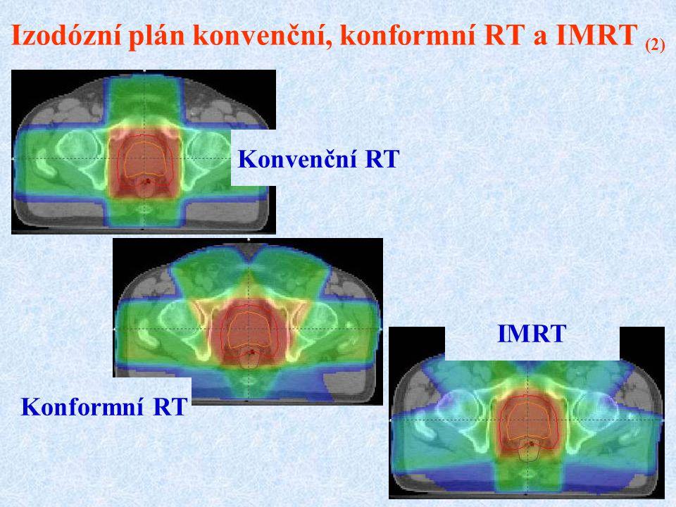 Izodózní plán konvenční, konformní RT a IMRT (2)
