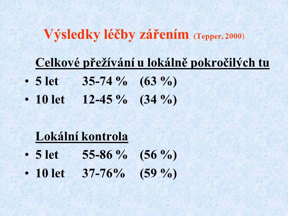 Výsledky léčby zářením (Tepper, 2000)
