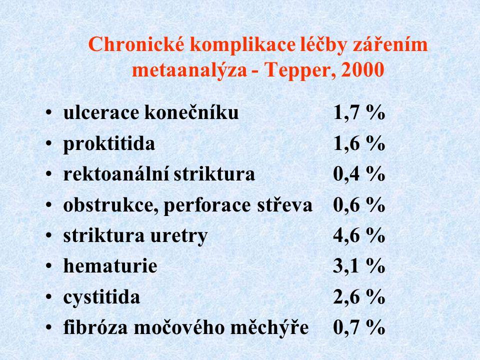 Chronické komplikace léčby zářením metaanalýza - Tepper, 2000