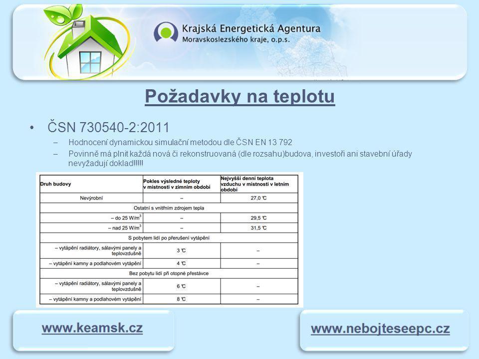 Požadavky na teplotu ČSN 730540-2:2011