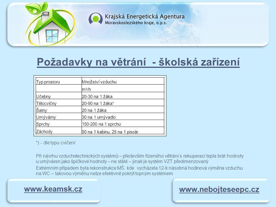 Požadavky na větrání - školská zařízení