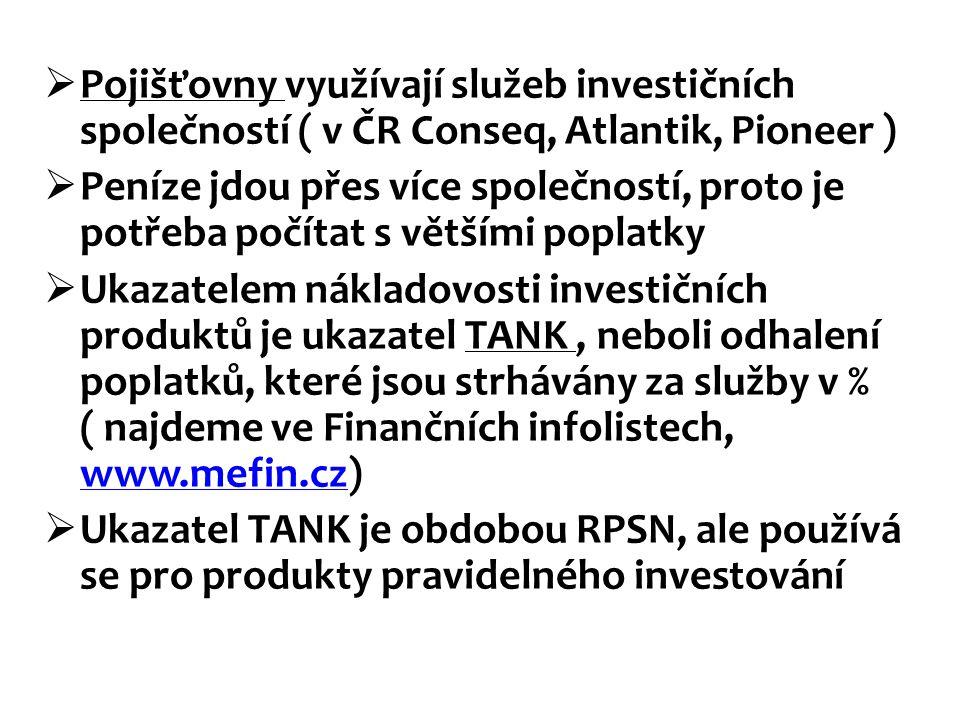 Pojišťovny využívají služeb investičních společností ( v ČR Conseq, Atlantik, Pioneer )
