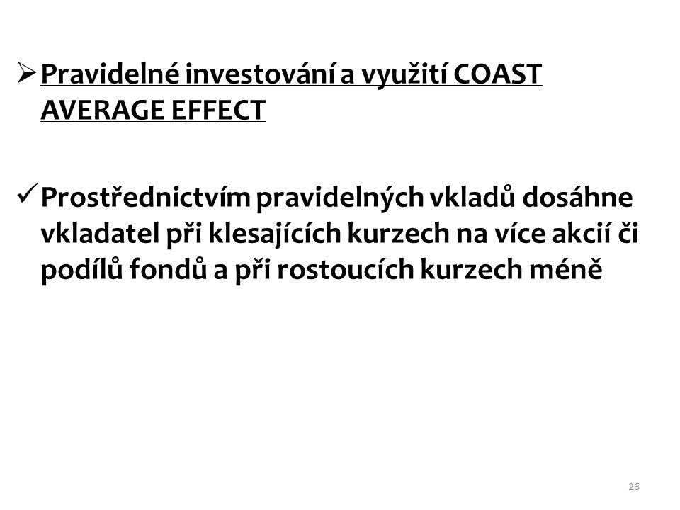 Pravidelné investování a využití COAST AVERAGE EFFECT