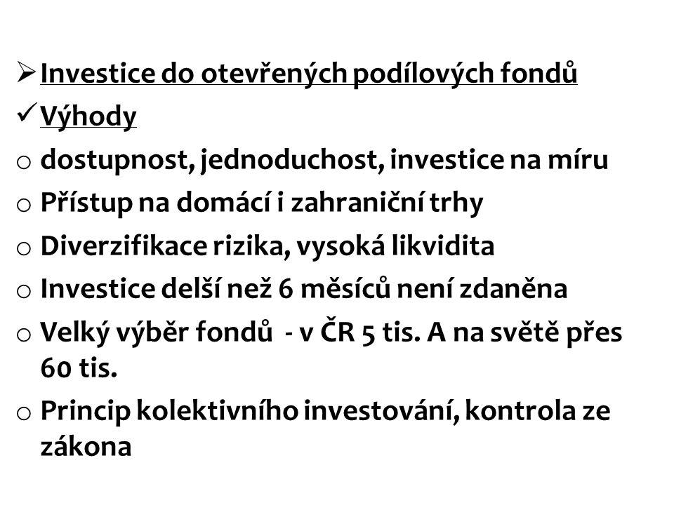 Investice do otevřených podílových fondů